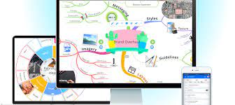 iMindMap Pro 12 Crack With Serial Key [Latest 2021] Free Download