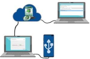 USB Redirector Client 6.12 Crack + Keygen [Latest 2021] Free Download